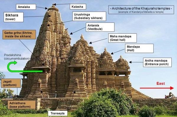 Nagara Temple Plan