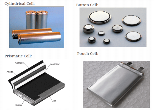 Types-of-electric-cell