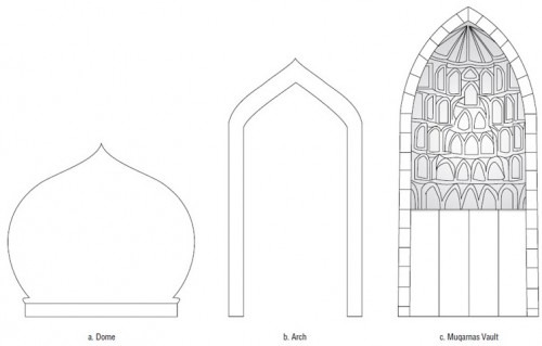 indo islamic architecture in medieval india iasmania civil