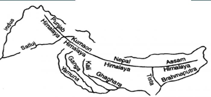 Eastern hills  or  Purvanchal