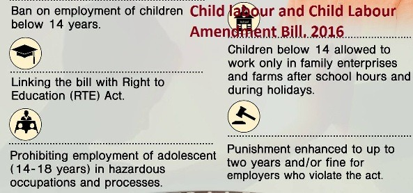 Child Labour (Prohibition and Regulation) Amendment Act, 2016