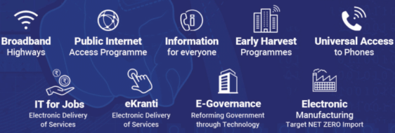 Pillars of Digital India
